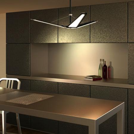 Blackbody OLED Lighting: Your Stylish And Sustainable ...