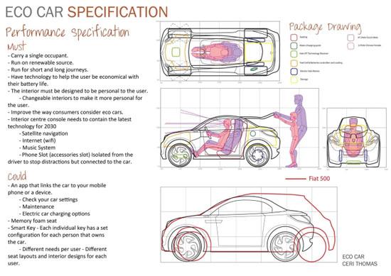 Ceri Thomas Eco Car