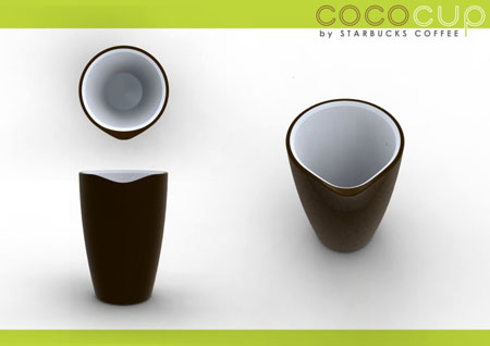 Coco Cup