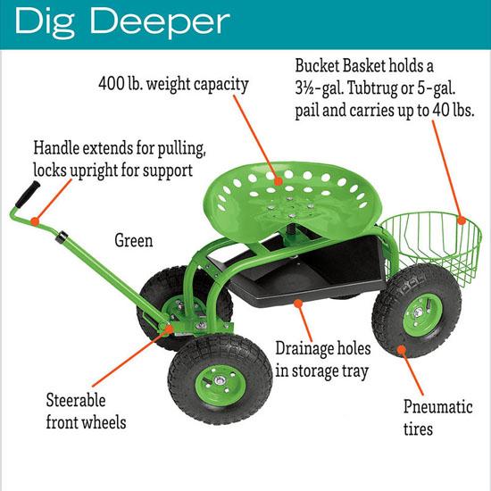 Deluxe Tractor Scoot with Bucket Basket