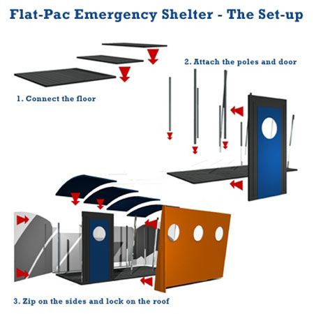Flat-Pac Emergency Shelter
