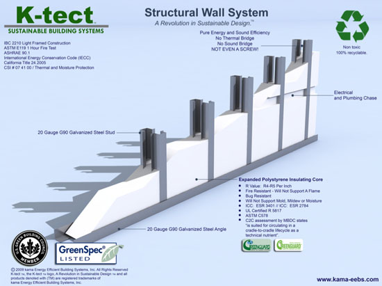 K-tect Wall System