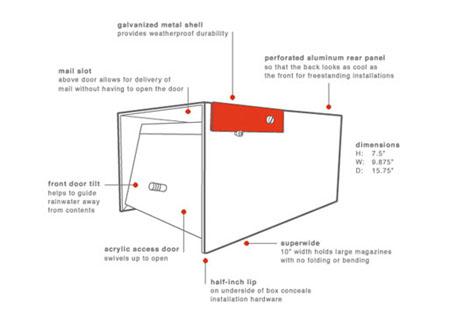 Neutrabox