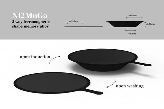 Portable Kitchen by Merwyn Wijaya