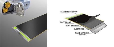 Soft Solar Battery