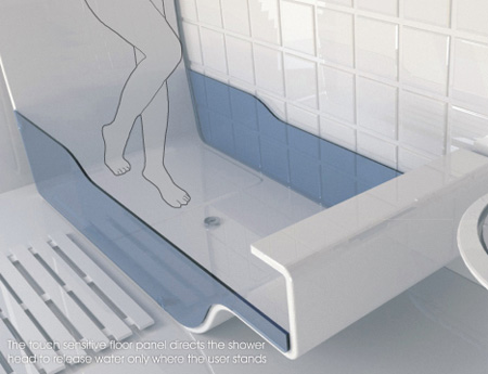 Touch Sensitive Bathroom