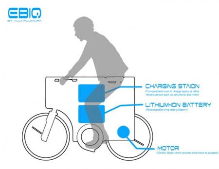 Ver2 Bike