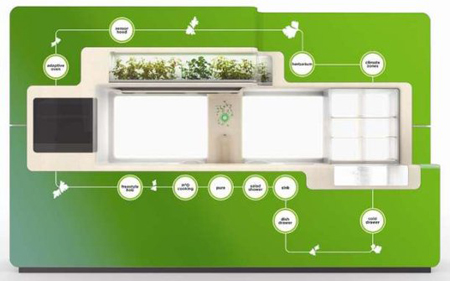 Whirlpool Green Kitchen