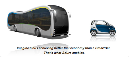 Adura System