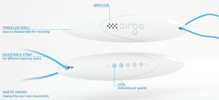 Airgo Air Meter