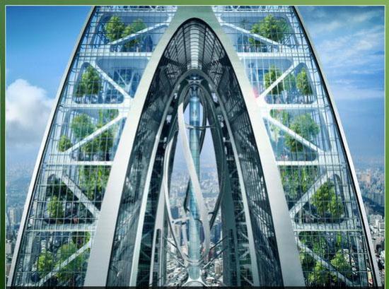 Bionic Arch