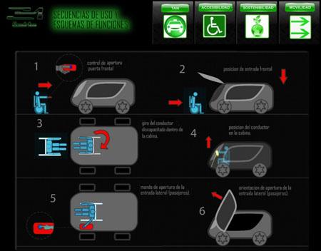 E1 Eco-drive