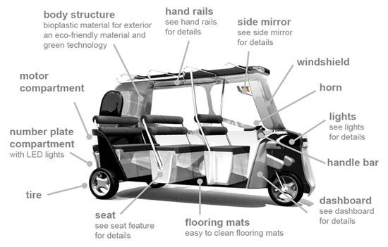 Eco E-Trike by Stephen Reon Francisco
