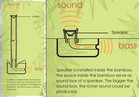 Forsta Speaker