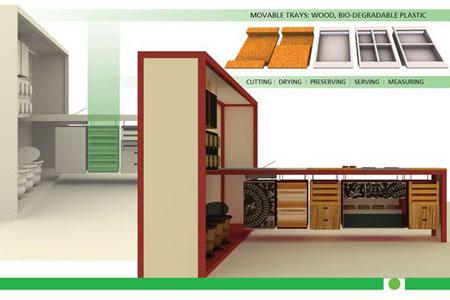 igreen kitchen