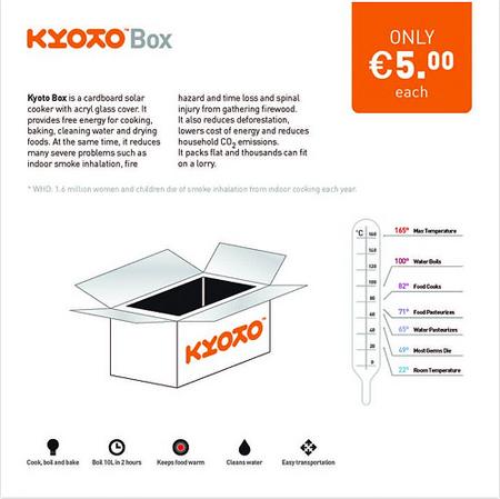 Kyoto Box
