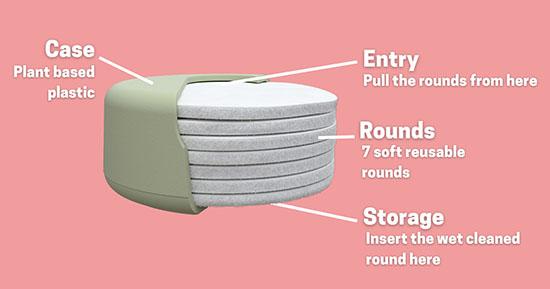 LastRound - The Reusable Cotton Round