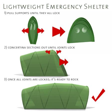 Lightweight Emergency Shelter