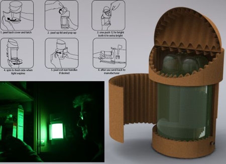 Sustainable Emergency Light