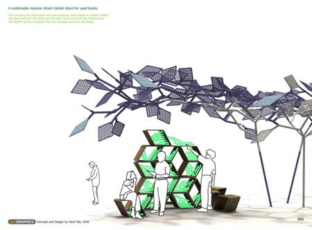 Sustainable Street Market