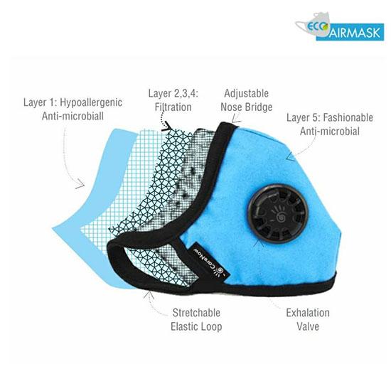 Taevas Eco Airmask