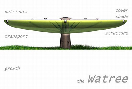 Watree Water Collector