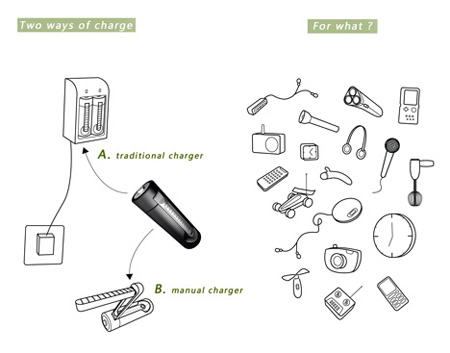 Wind-up Battery