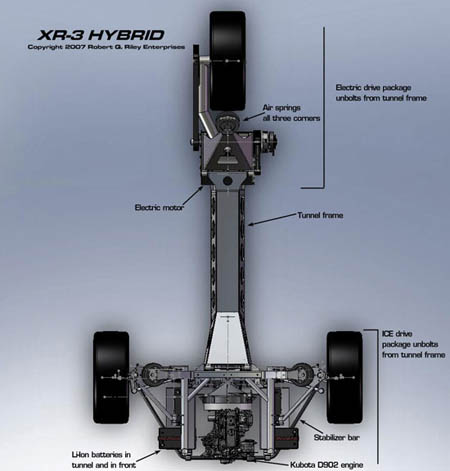 XR3 Hybrid Plug-in Car